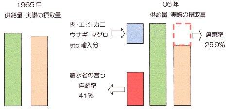 自給率.jpg
