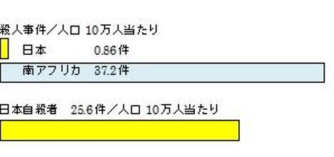 日本 自殺者