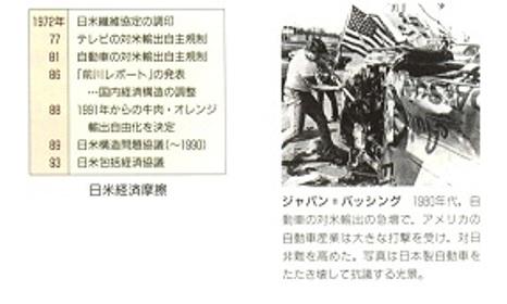 日米貿易摩擦