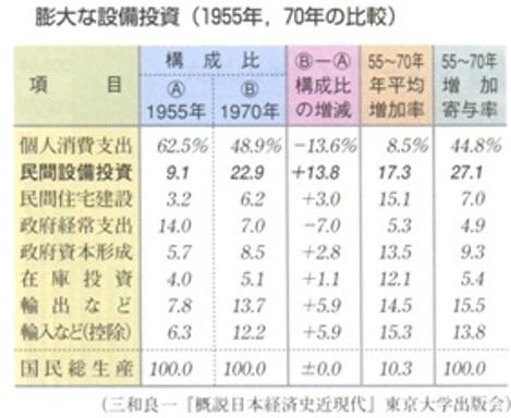 日本 設備投資