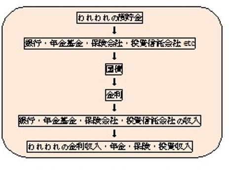 国債 国民の財産.jpg