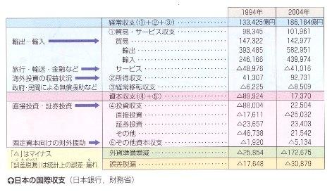 国際収支 教育出版.jpg