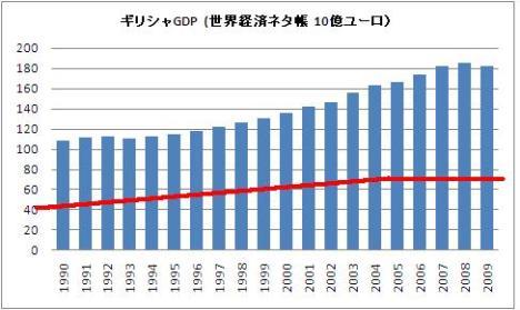 ギリシャ GDP.JPG