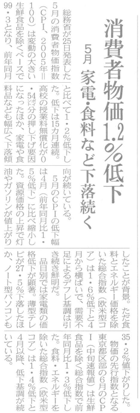 日経 H22.6.26 デフレ.jpg