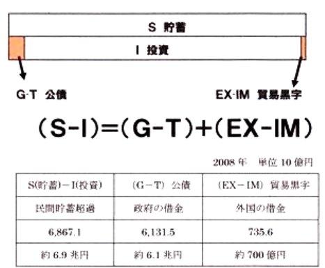 ISバランス 拡大図.jpg
