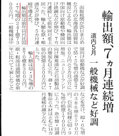 北海道 輸出 輸入額.jpg