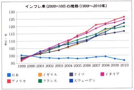 インフレ率推移.jpg