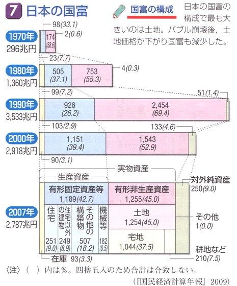 日本の国富.jpg