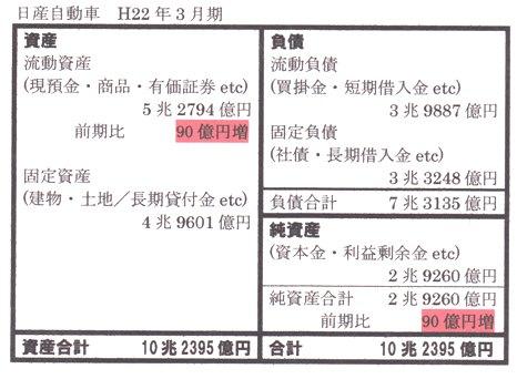貸借対照表.jpg