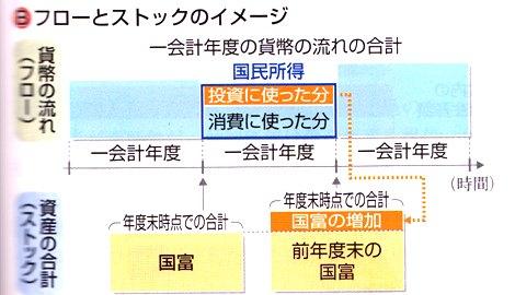 フローとストックのイメージ図.jpg