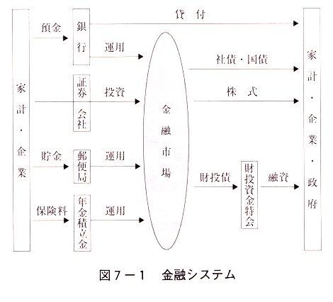 林敏彦 経済学入門 2008p147.jpg