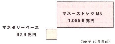 マネタリーベース・マネーストック.jpg