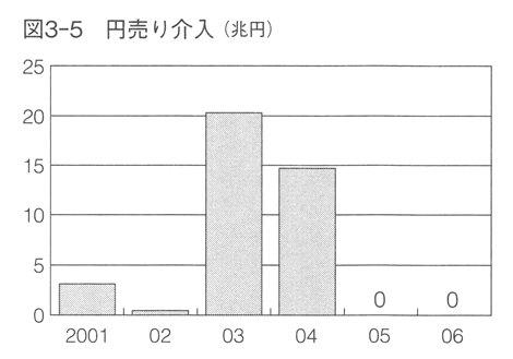 円売り介入.jpg