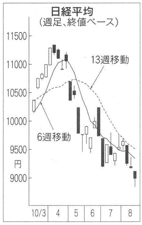 株価 下落.jpg