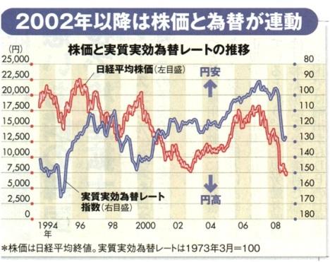 株価 為替.jpg