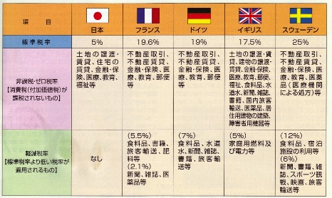 軽減税率.jpg