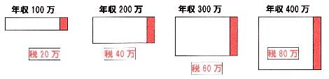 定率所得税.jpg