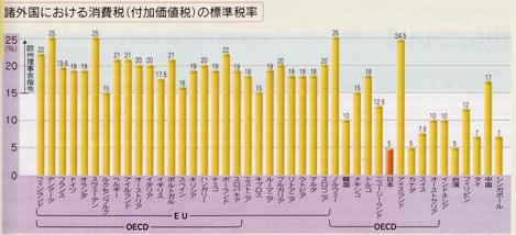 各国 消費税.jpg