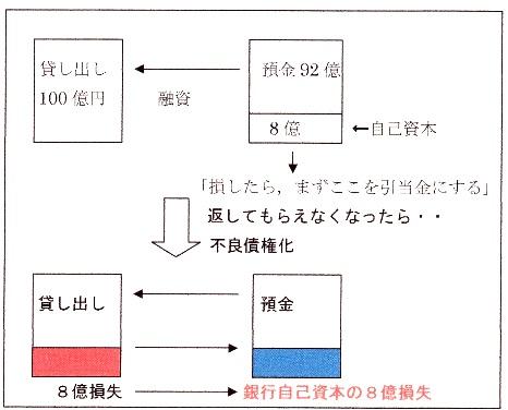 銀行2.jpg