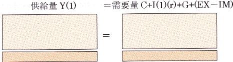 y供給量 需要量 3.jpg