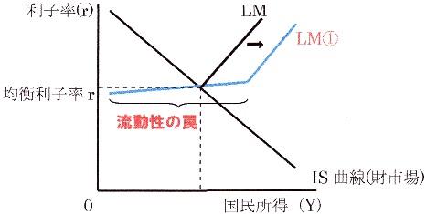 流動性のわな2.jpg