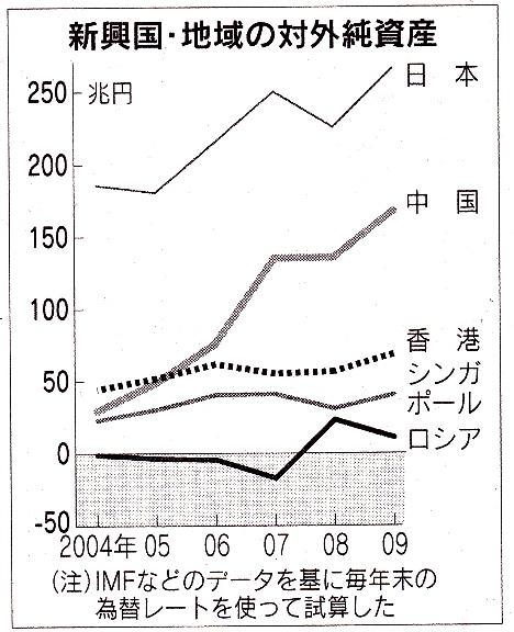 対外純資産.jpg