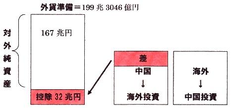 中国 対外純資産2.jpg