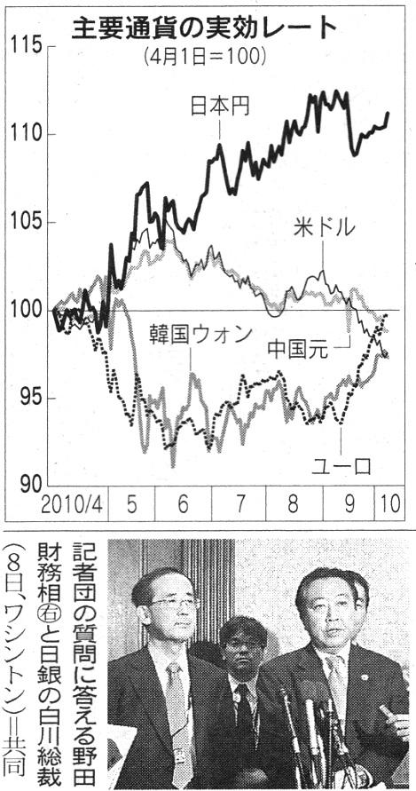 通貨の実効レート.jpg