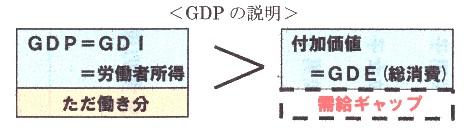 GDP 需給ギャップ.jpg