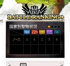 AIKA BATTLE RANKING
