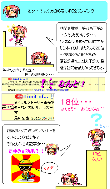 ランキング6.4