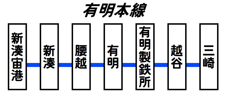 路線図_ニコ鉄有明支社_2040