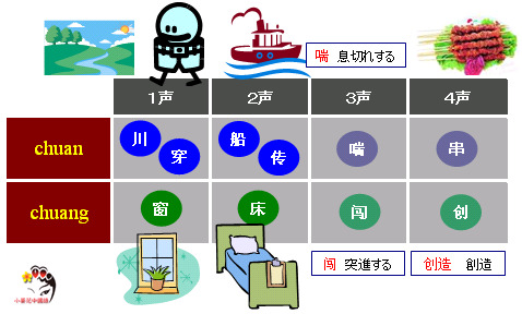 100220 chuan chuang