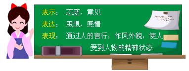 100306-1 表示、表達、表現 葵老師黒板