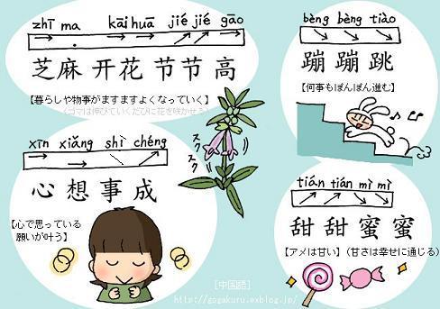 100306 yuh 中国の縁起のいい言葉