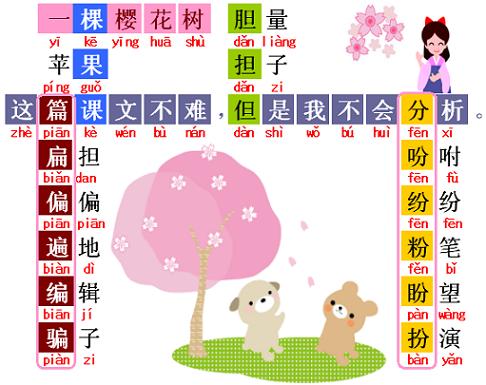 100403 扁のつく漢字と分のつく漢字