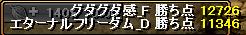 2月20日グダグダ感