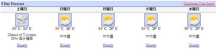 バンコク天気予報(1月30日~2月3日)
