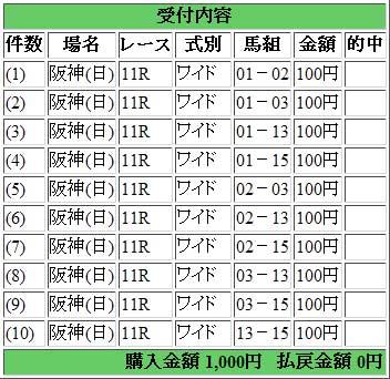 第10回ジャパンカップダート