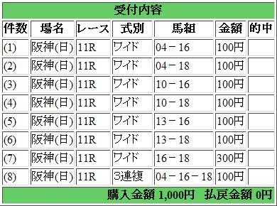 第61回阪神ジュベナイルフィリーズ