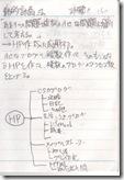 ブログHP化計画01