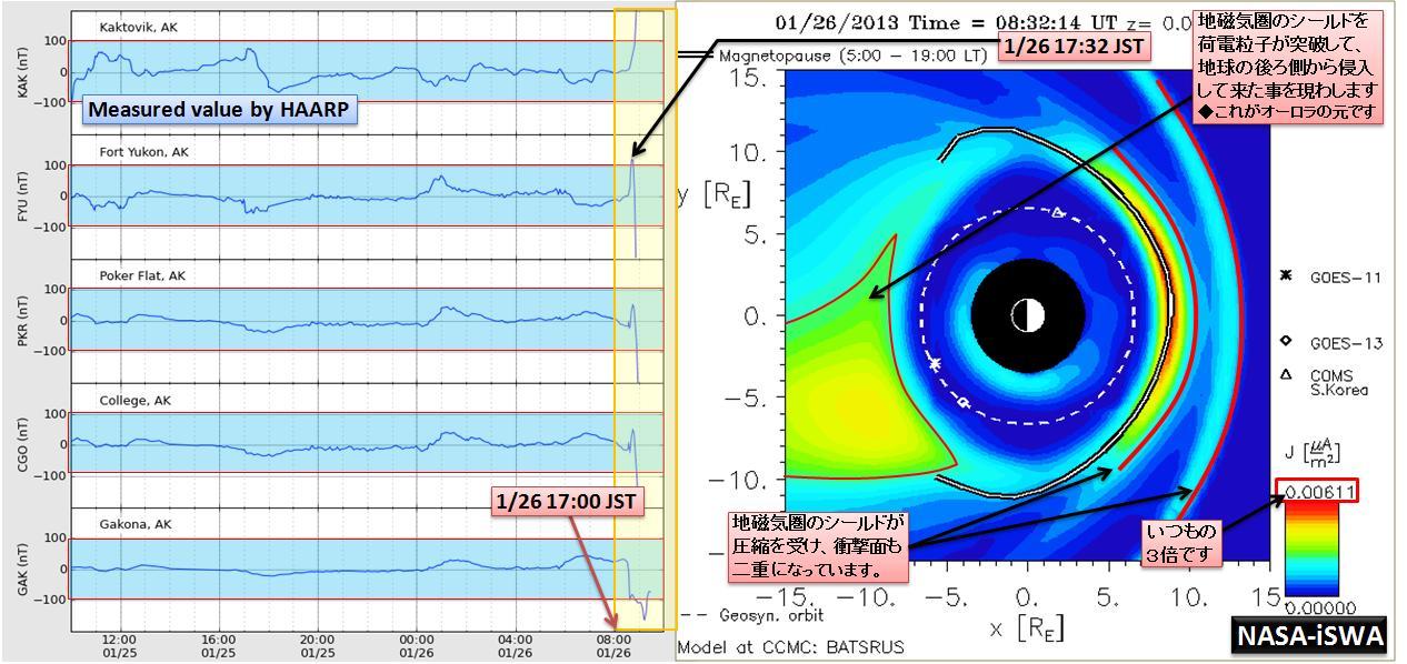 磁気嵐解析946