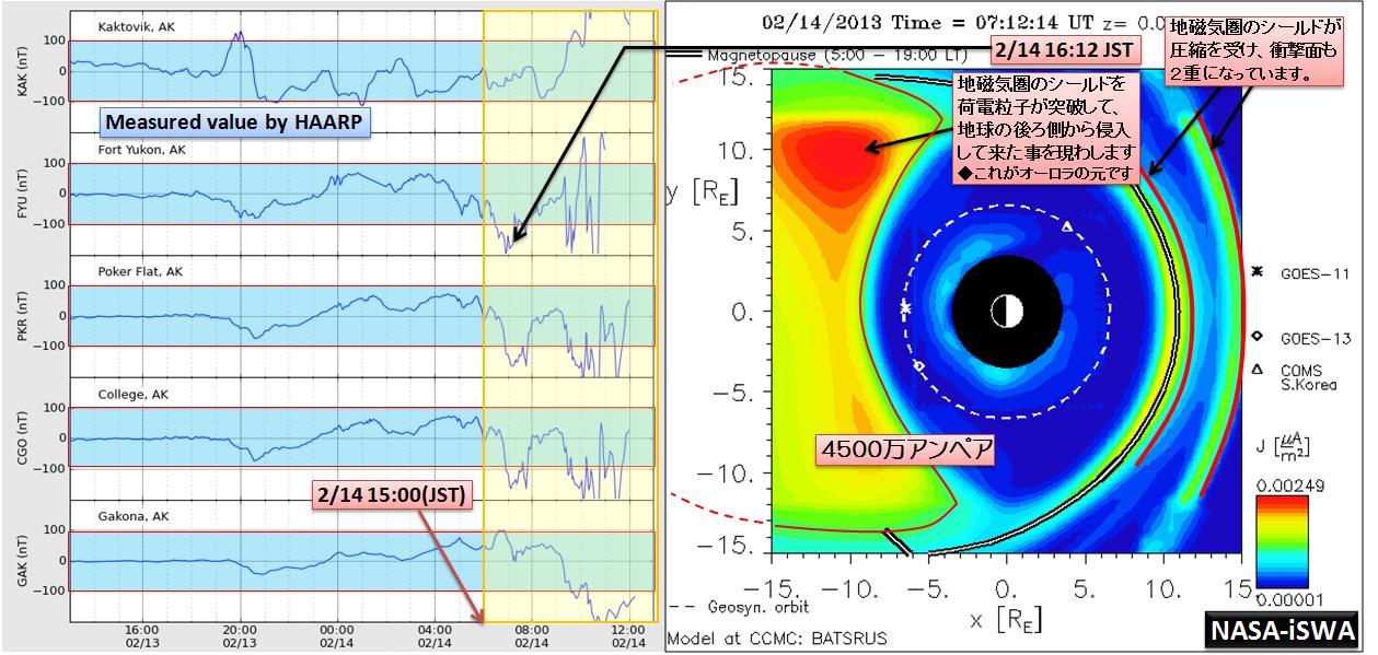 磁気嵐解析966