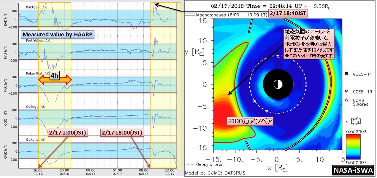 磁気嵐解析972