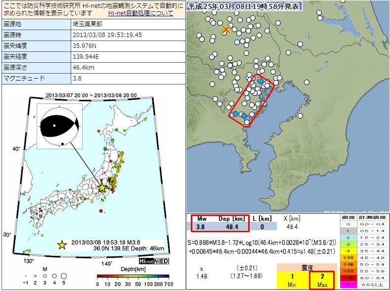 震度の予測437