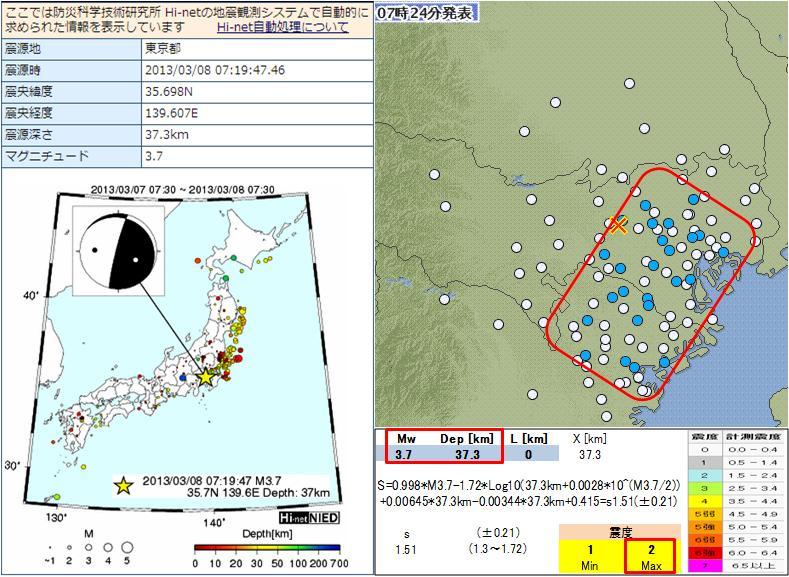 震度の予測436