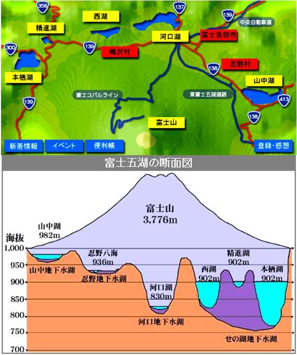 震度の予測438a