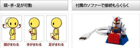USBガンダム特徴