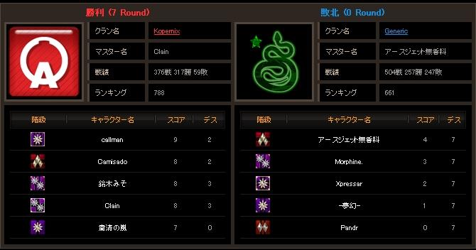 rct4 3th match