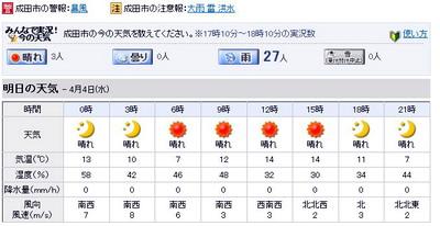 成田天気2-400